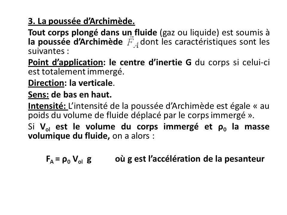 3. La poussée dArchimède. Tout corps plongé dans un fluide (gaz ou liquide) est soumis à la poussée dArchimède dont les caractéristiques sont les suiv