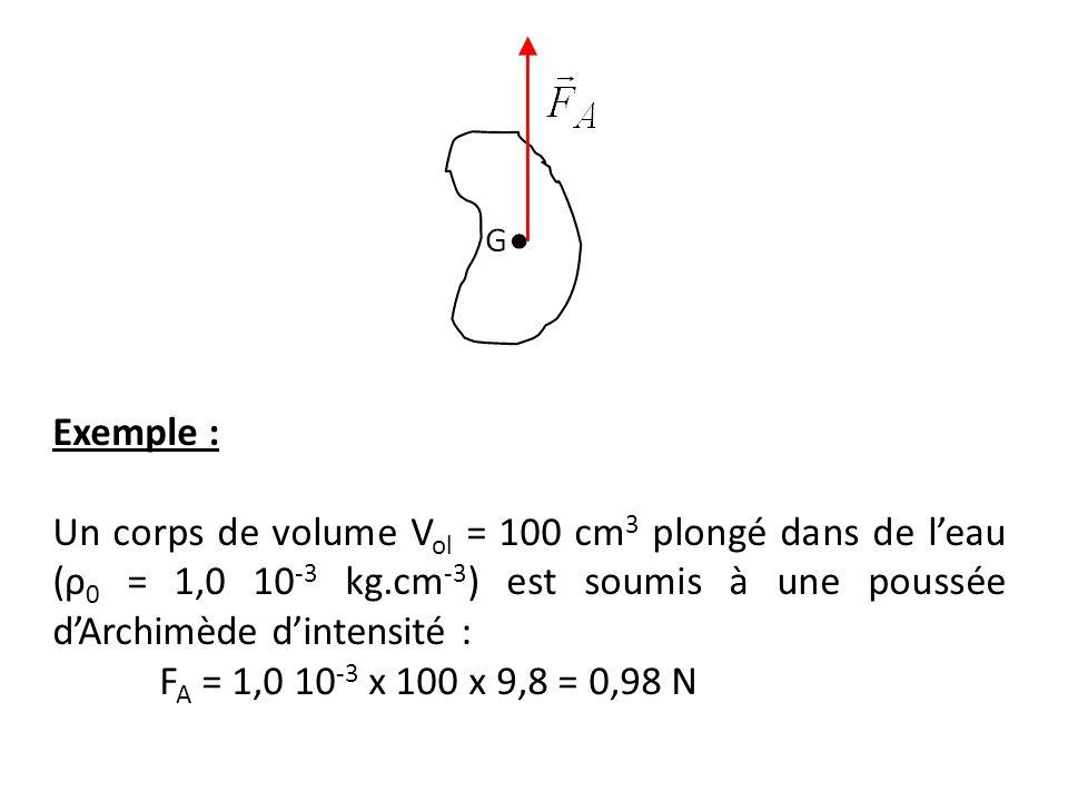 Exemple : Un corps de volume V ol = 100 cm 3 plongé dans de leau (ρ 0 = 1,0 10 -3 kg.cm -3 ) est soumis à une poussée dArchimède dintensité : F A = 1,