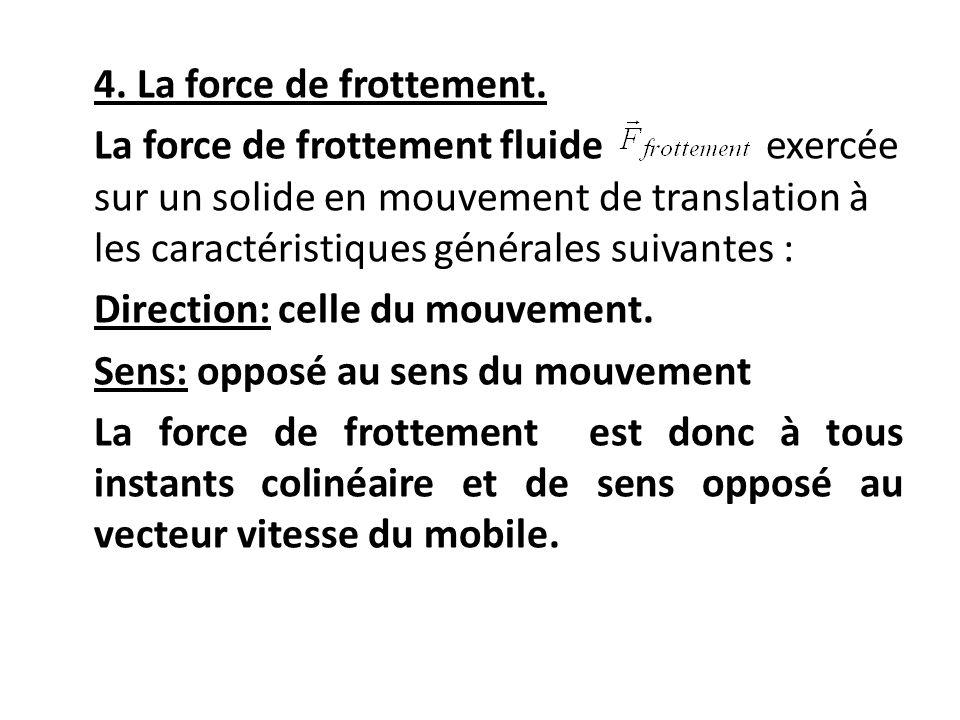 Intensité: Lintensité de la force de frottement est dautant plus importance que la norme de la vitesse du mobile est grande ( F frottement est une fonction croissante de v).