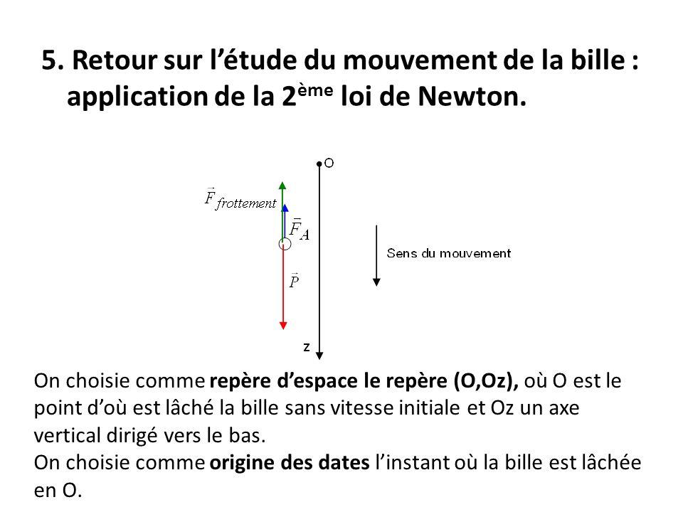 5. Retour sur létude du mouvement de la bille : application de la 2 ème loi de Newton. On choisie comme repère despace le repère (O,Oz), où O est le p