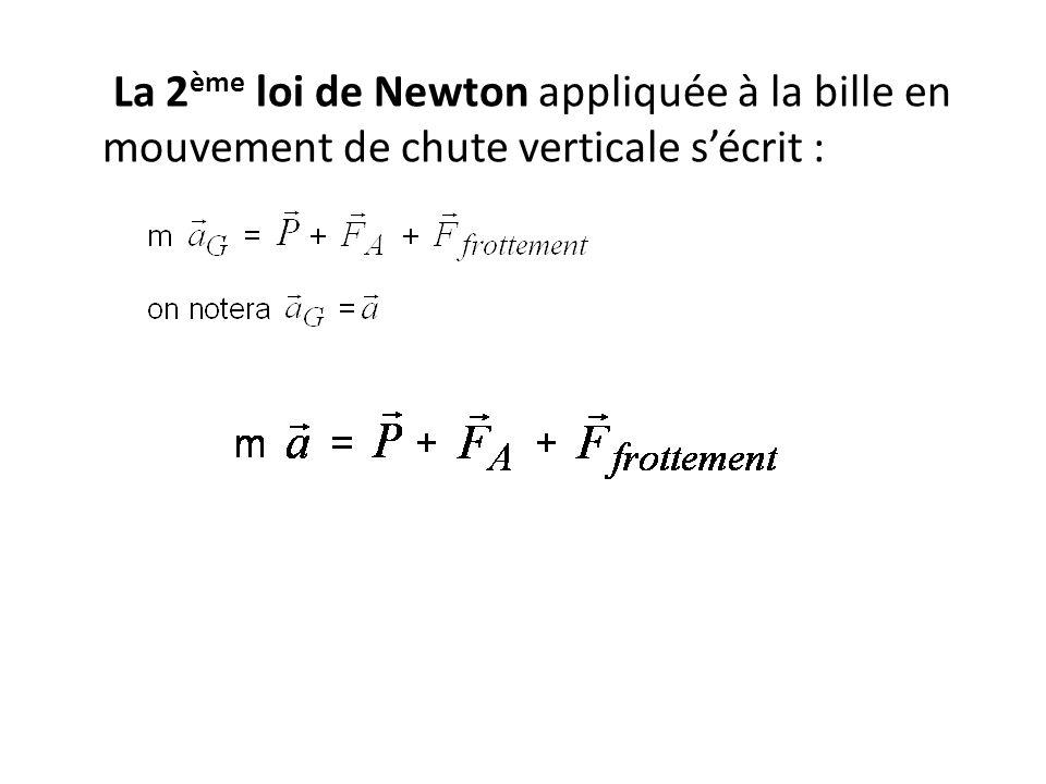 6.Equation différentielle du mouvement de la bille.