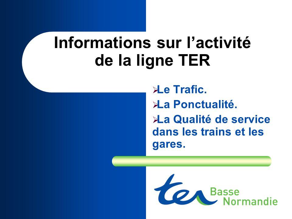 Informations sur lactivité de la ligne TER Le Trafic. La Ponctualité. La Qualité de service dans les trains et les gares.