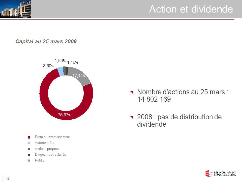 14 Action et dividende Capital au 25 mars 2009 Nombre d actions au 25 mars : 14 802 169 2008 : pas de distribution de dividende 75,97 % 17,44 % 3,60 % 1,83 % 1,16 % Premier Investissement Dirigeants et salariés Public Autocontrôle Actions propres