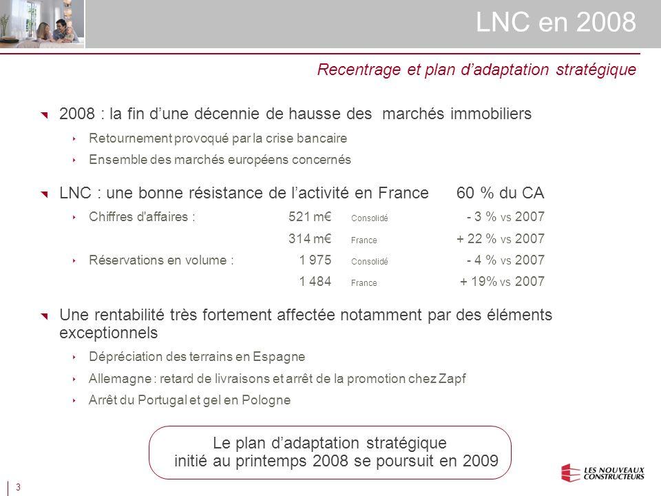 3 LNC en 2008 2008 : la fin dune décennie de hausse des marchés immobiliers Retournement provoqué par la crise bancaire Ensemble des marchés européens concernés LNC : une bonne résistance de lactivité en France 60 % du CA Chiffres d affaires :521 m Consolidé - 3 % vs 2007 314 m France + 22 % vs 2007 Réservations en volume :1 975 Consolidé - 4 % vs 2007 1 484 France + 19% vs 2007 Une rentabilité très fortement affectée notamment par des éléments exceptionnels Dépréciation des terrains en Espagne Allemagne : retard de livraisons et arrêt de la promotion chez Zapf Arrêt du Portugal et gel en Pologne Recentrage et plan dadaptation stratégique Le plan dadaptation stratégique initié au printemps 2008 se poursuit en 2009