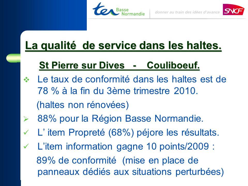 La qualité de service dans les haltes. St Pierre sur Dives - Couliboeuf.