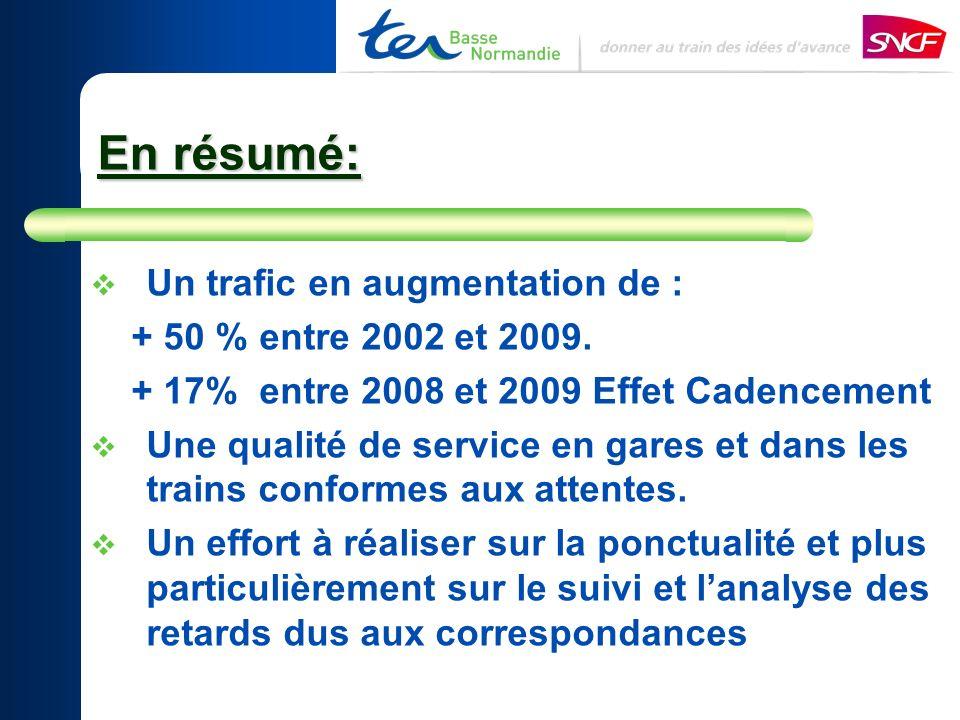 En résumé: Un trafic en augmentation de : + 50 % entre 2002 et 2009.