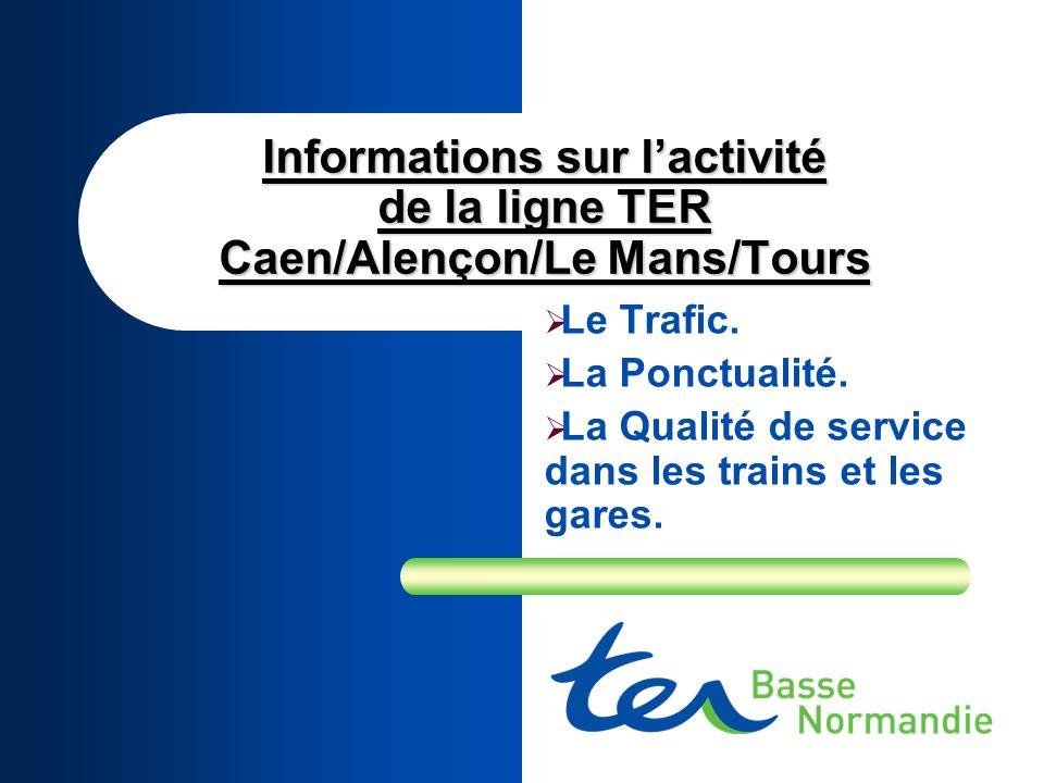 Informations sur lactivité de la ligne TER Caen/Alençon/Le Mans/Tours Le Trafic.