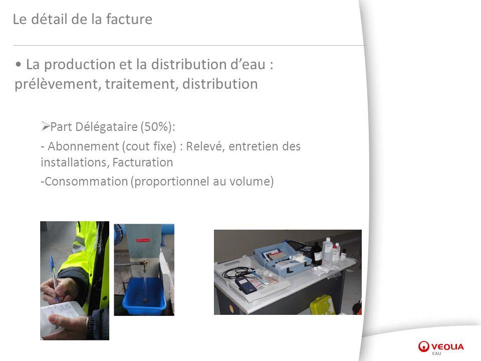 Le détail de la facture La production et la distribution deau : prélèvement, traitement, distribution Part Délégataire (50%): - Abonnement (cout fixe)