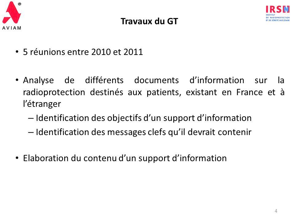 Mandat du Groupe de travail Le GT se concentre sur linformation relative aux risques potentiels associés aux actes de diagnostic. – Identification des