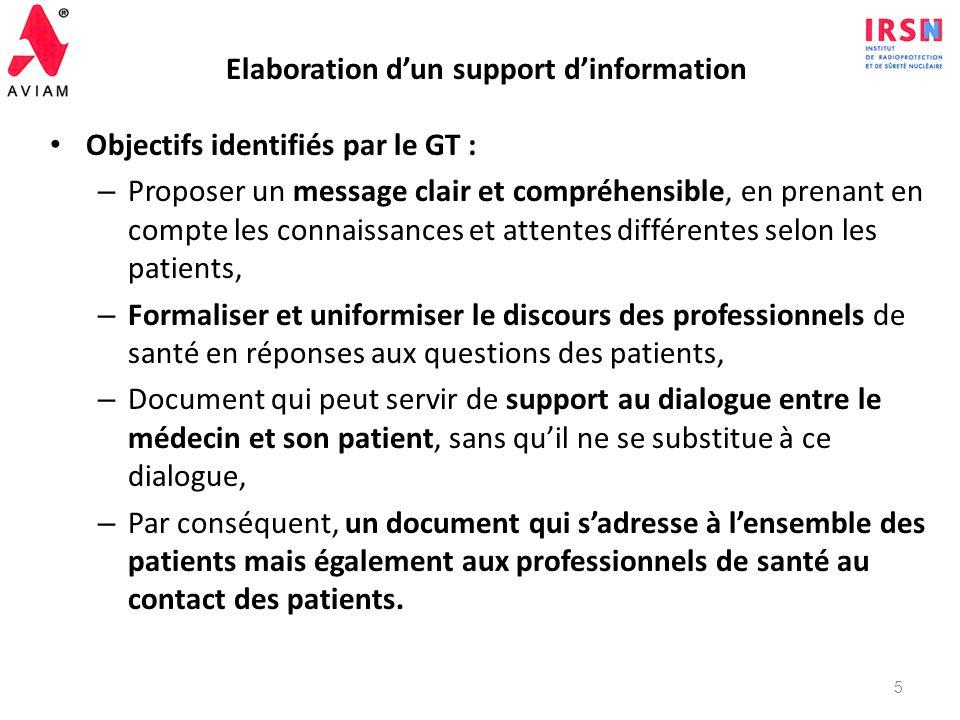 Travaux du GT 5 réunions entre 2010 et 2011 Analyse de différents documents dinformation sur la radioprotection destinés aux patients, existant en Fra