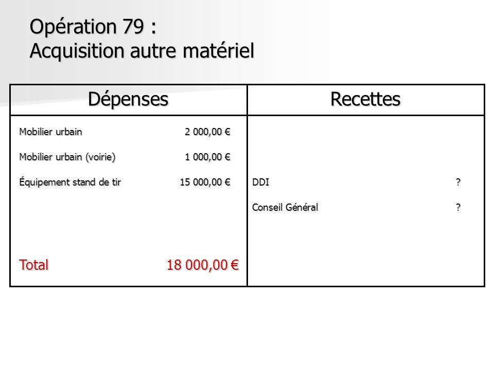 Opération 79 : Acquisition autre matériel DépensesRecettes Mobilier urbain2 000,00 Mobilier urbain2 000,00 Mobilier urbain (voirie)1 000,00 Mobilier u