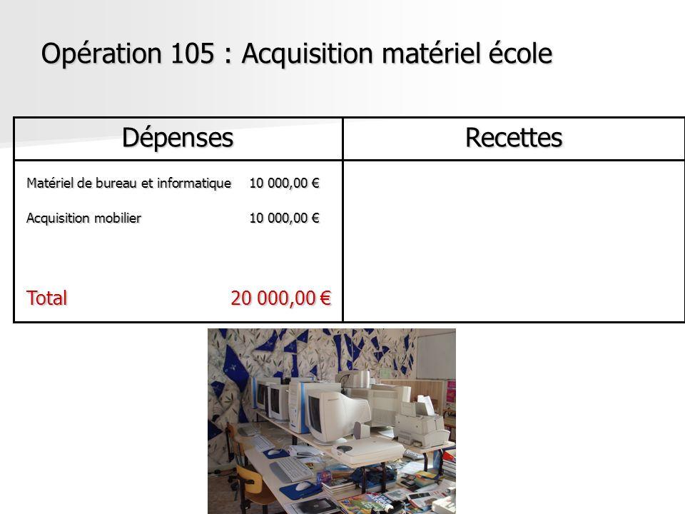 Opération 105 : Acquisition matériel école DépensesRecettes Matériel de bureau et informatique10 000,00 Matériel de bureau et informatique10 000,00 Ac