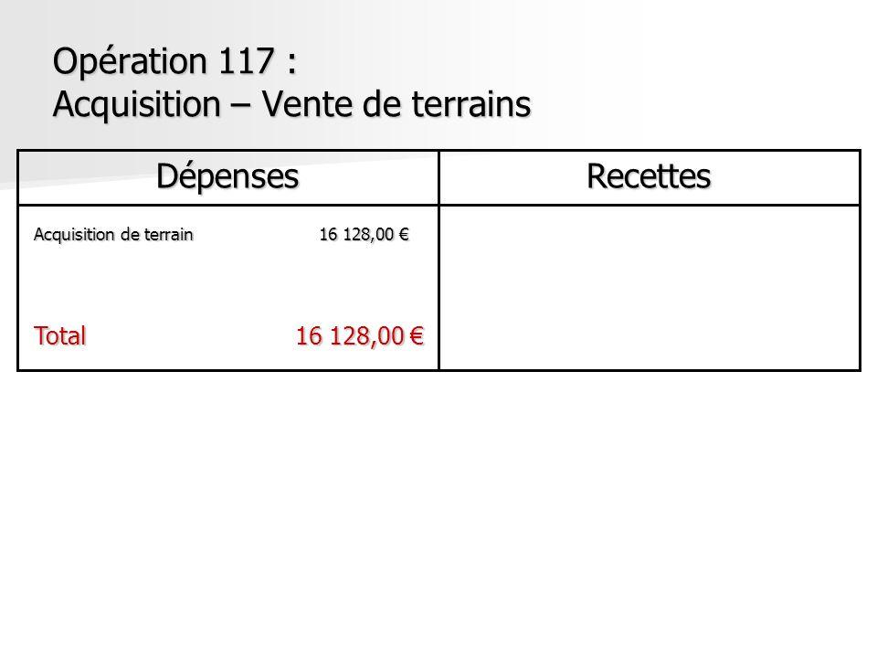 Opération 117 : Acquisition – Vente de terrains DépensesRecettes Acquisition de terrain16 128,00 Acquisition de terrain16 128,00 Total16 128,00 Total1