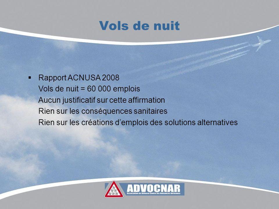 Vols de nuit Rapport ACNUSA 2008 Vols de nuit = 60 000 emplois Aucun justificatif sur cette affirmation Rien sur les conséquences sanitaires Rien sur les créations demplois des solutions alternatives
