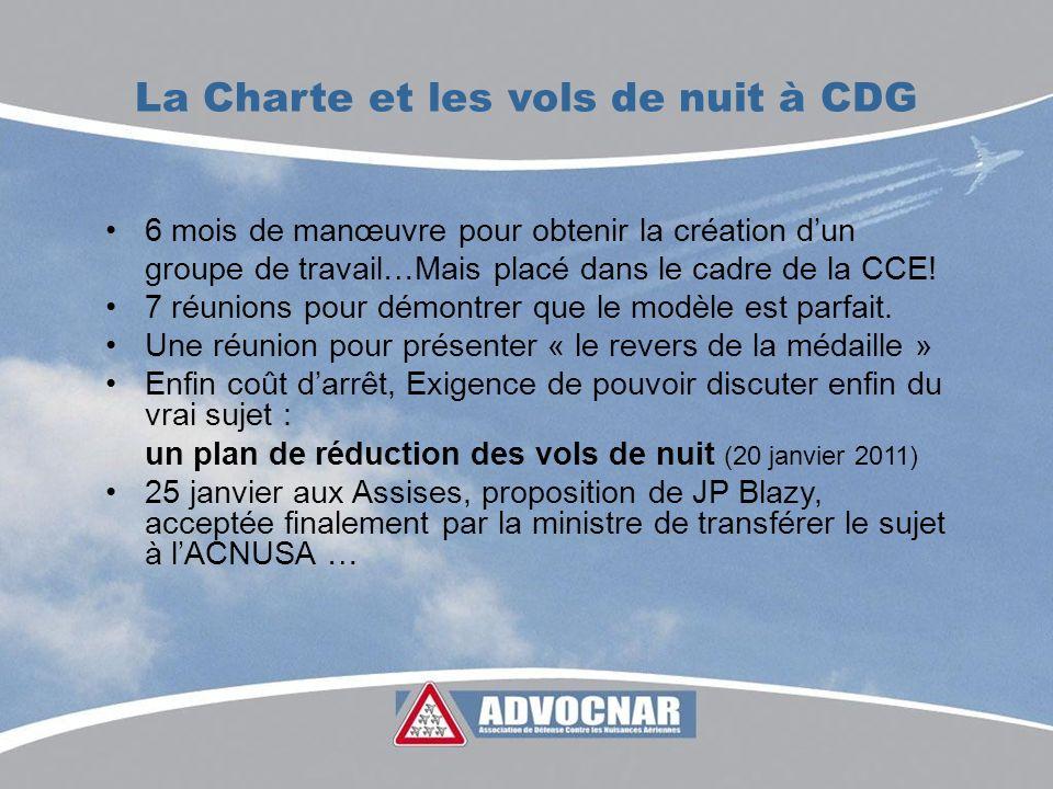 Les associations acceptent de participer à deux conditions : Reconnaissance dune nuit de 8 heures suivant lOMS Disposer dun mandat pour une réduction planifiée des vols Première réunion prévue en juin...