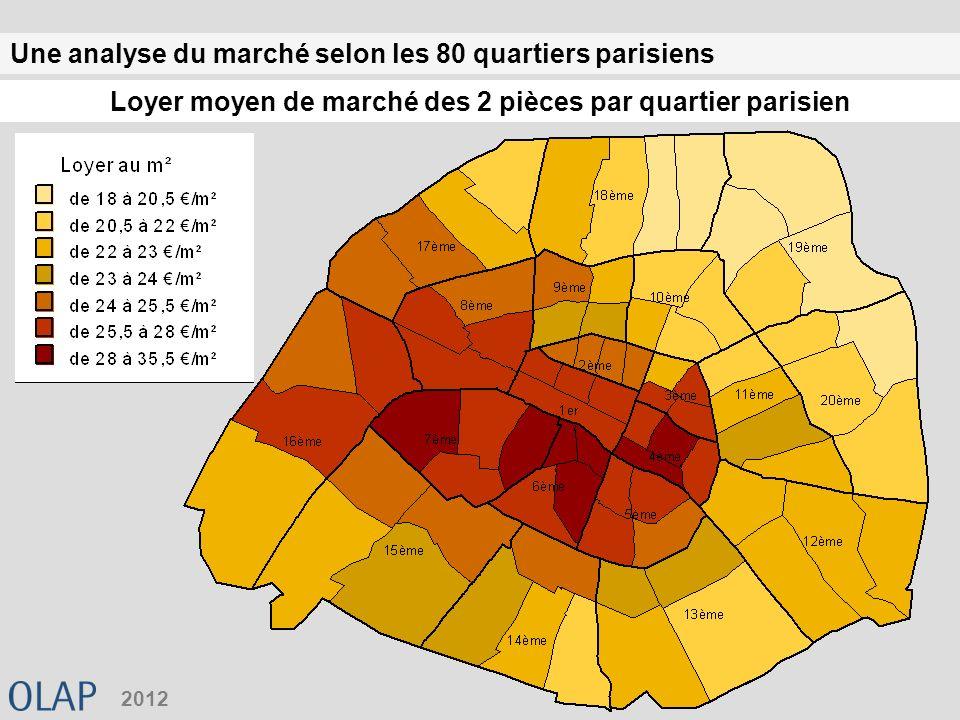 Une analyse du marché selon les 80 quartiers parisiens 2012 Loyer moyen de marché des 2 pièces par quartier parisien