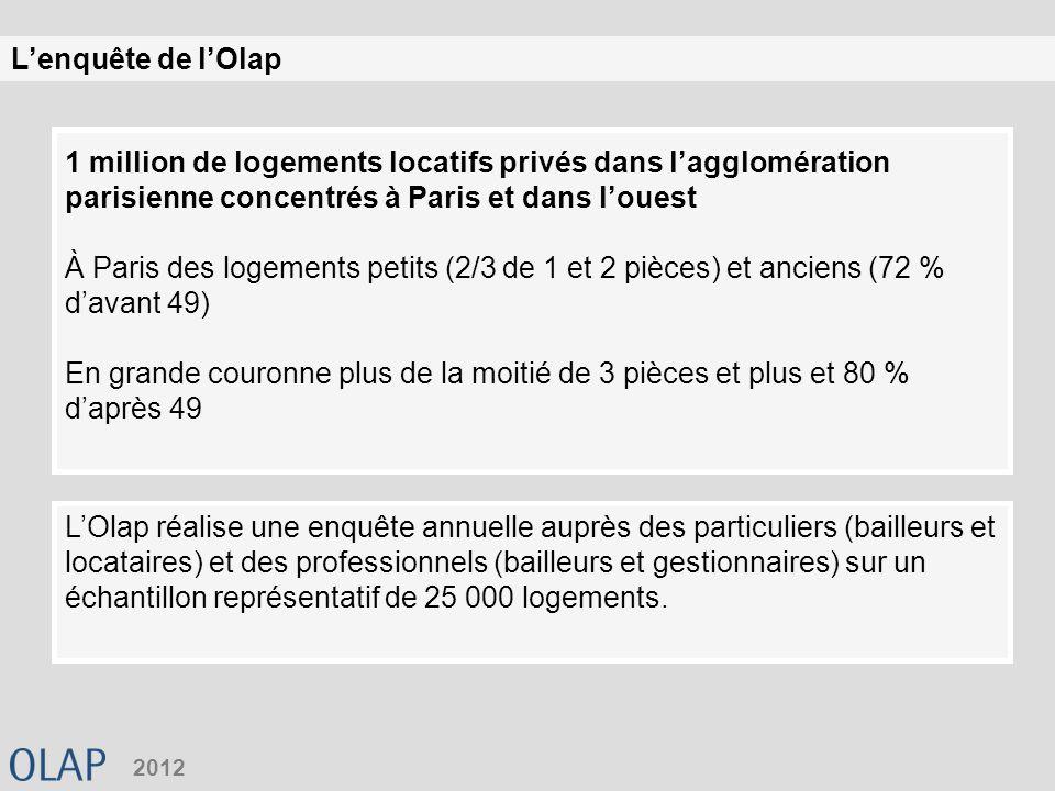 Lenquête de lOlap 2012 1 million de logements locatifs privés dans lagglomération parisienne concentrés à Paris et dans louest À Paris des logements petits (2/3 de 1 et 2 pièces) et anciens (72 % davant 49) En grande couronne plus de la moitié de 3 pièces et plus et 80 % daprès 49 LOlap réalise une enquête annuelle auprès des particuliers (bailleurs et locataires) et des professionnels (bailleurs et gestionnaires) sur un échantillon représentatif de 25 000 logements.
