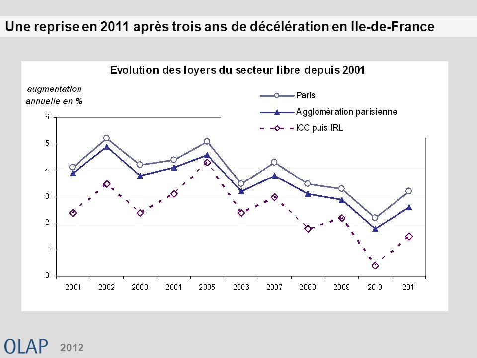 Une reprise en 2011 après trois ans de décélération en Ile-de-France 2012