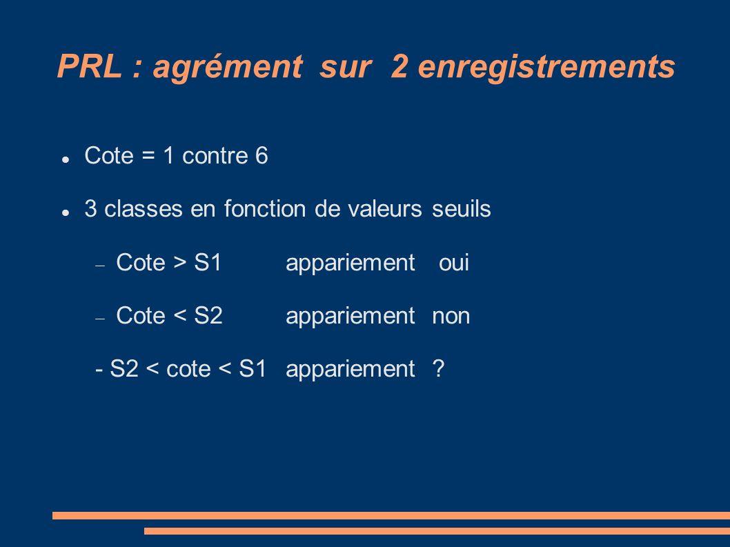 PRL : agrément sur 2 enregistrements Cote = 1 contre 6 3 classes en fonction de valeurs seuils Cote > S1appariement oui Cote < S2appariement non - S2 < cote < S1 appariement