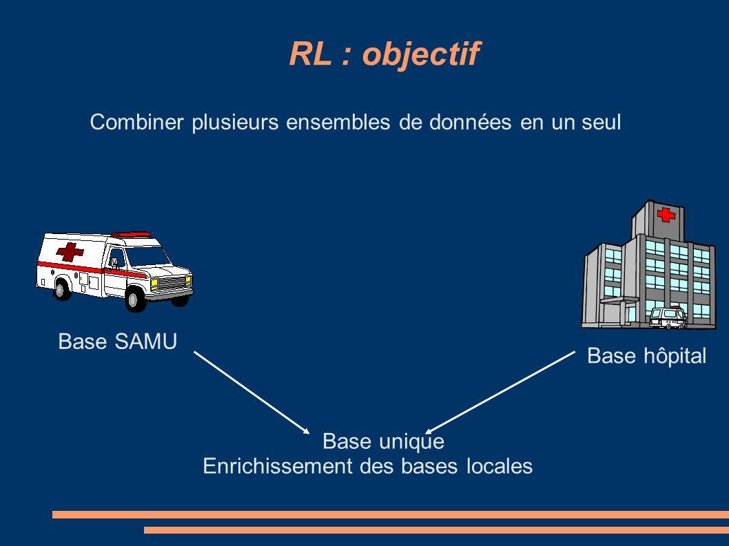 Base SAMU Base hôpital Base unique Enrichissement des bases locales Combiner plusieurs ensembles de données en un seul RL : objectif