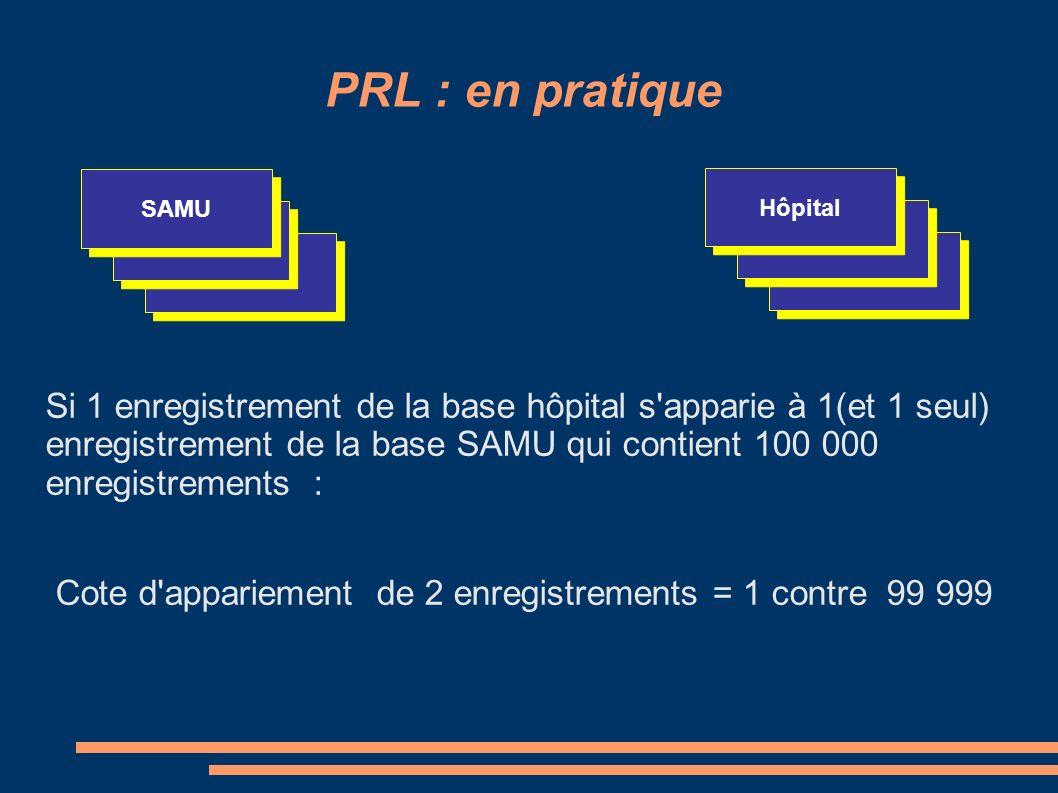 PRL : agrément sur le prénom F = 0.90 P = 0.01 prénoms identiques : agrément sur le prénom = 90:1 Cote d appariement = 1 / 99 999 x 90/1 = 1 contre 1 111 Marie Dupond F 05/05/44 18/11/08 fracture fémur,...