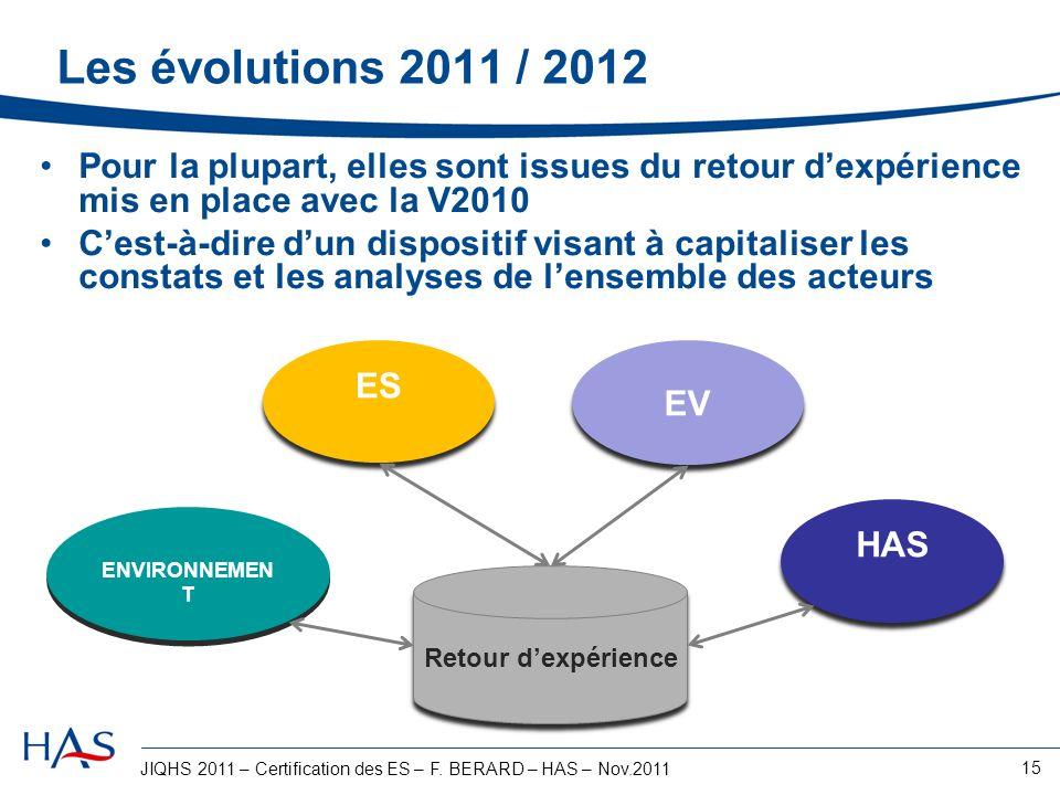 JIQHS 2011 – Certification des ES – F. BERARD – HAS – Nov.2011 15 Les évolutions 2011 / 2012 Pour la plupart, elles sont issues du retour dexpérience