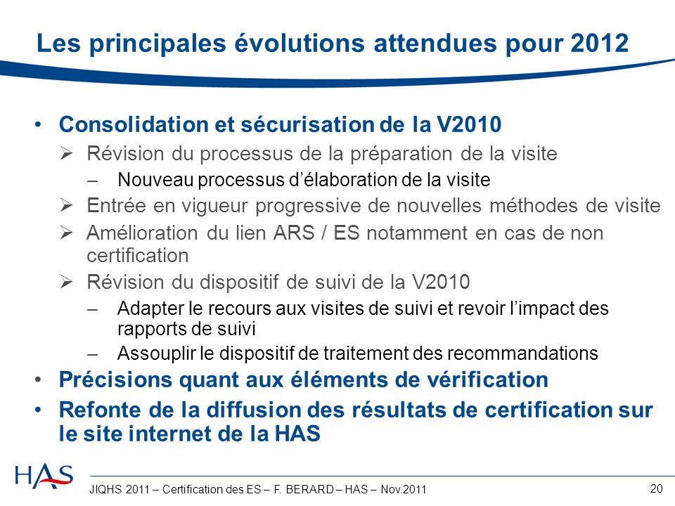 JIQHS 2011 – Certification des ES – F. BERARD – HAS – Nov.2011 20 Les principales évolutions attendues pour 2012 Consolidation et sécurisation de la V