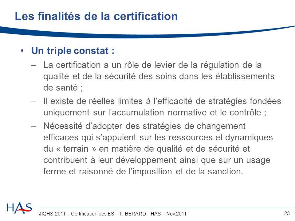 JIQHS 2011 – Certification des ES – F. BERARD – HAS – Nov.2011 23 Les finalités de la certification Un triple constat : –La certification a un rôle de