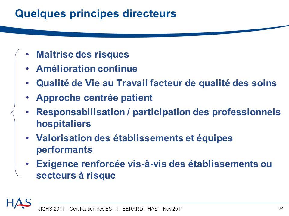 JIQHS 2011 – Certification des ES – F. BERARD – HAS – Nov.2011 24 Quelques principes directeurs Maîtrise des risques Amélioration continue Qualité de