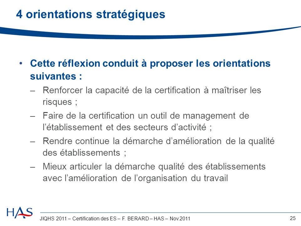 JIQHS 2011 – Certification des ES – F. BERARD – HAS – Nov.2011 25 4 orientations stratégiques Cette réflexion conduit à proposer les orientations suiv
