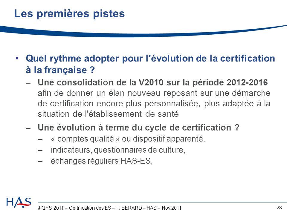 JIQHS 2011 – Certification des ES – F. BERARD – HAS – Nov.2011 28 Les premières pistes Quel rythme adopter pour l'évolution de la certification à la f