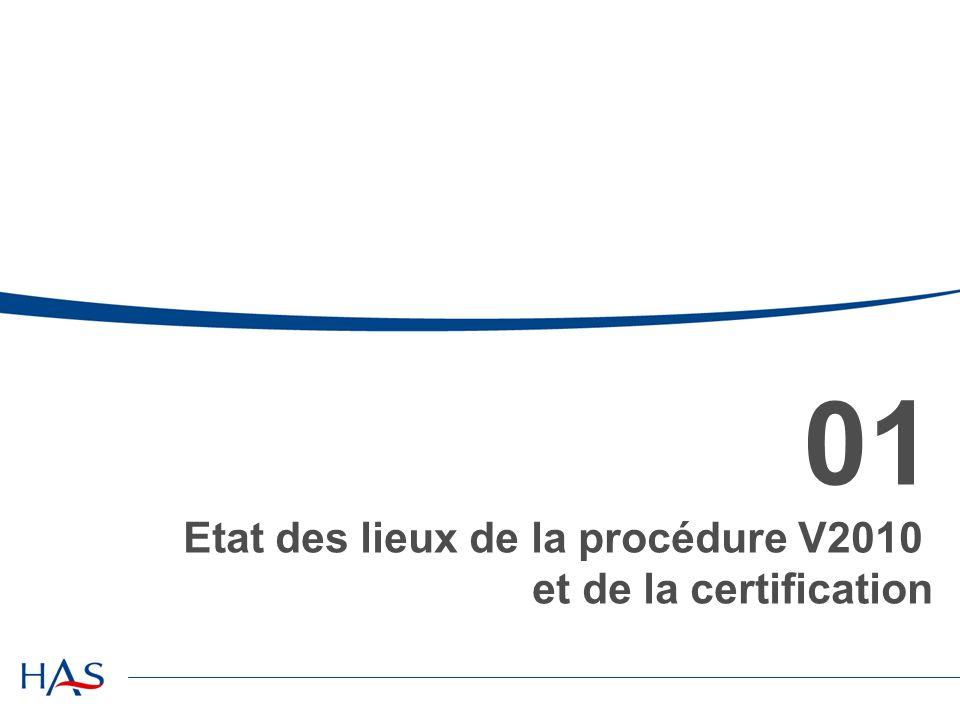 JIQHS 2011 – Certification des ES – F.