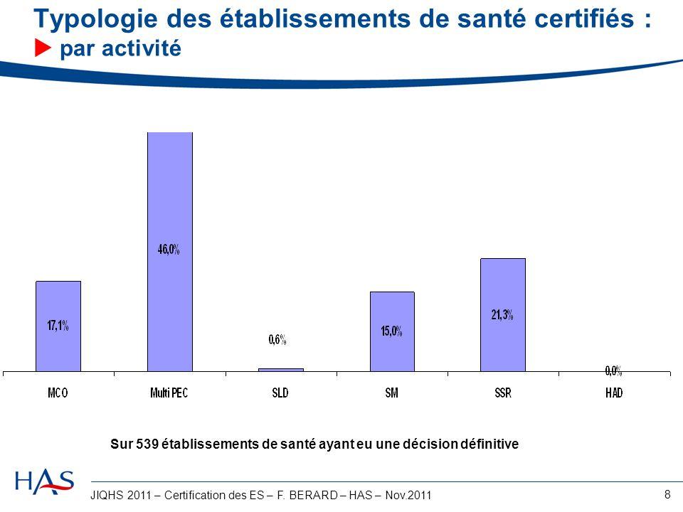 JIQHS 2011 – Certification des ES – F. BERARD – HAS – Nov.2011 8 Typologie des établissements de santé certifiés : par activité Sur 539 établissements
