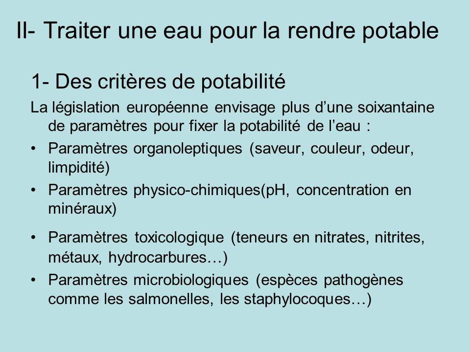 II- Traiter une eau pour la rendre potable 1- Des critères de potabilité La législation européenne envisage plus dune soixantaine de paramètres pour f