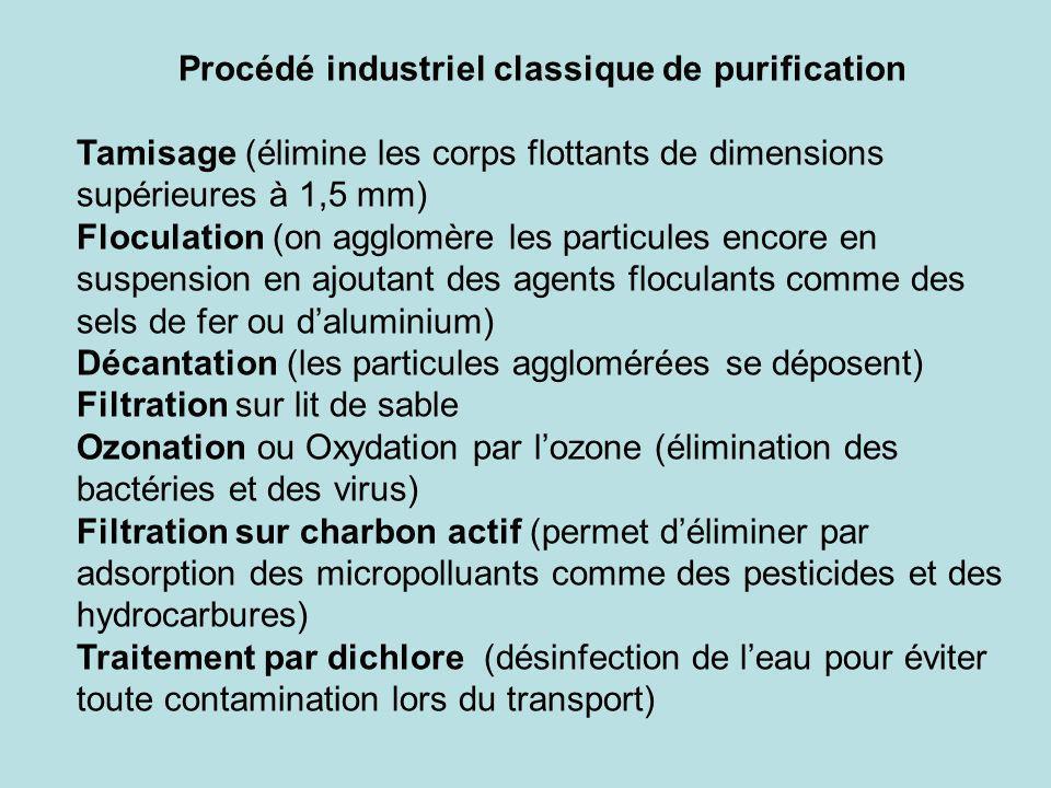 Procédé industriel classique de purification Tamisage (élimine les corps flottants de dimensions supérieures à 1,5 mm) Floculation (on agglomère les p