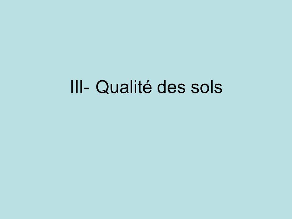 III- Qualité des sols