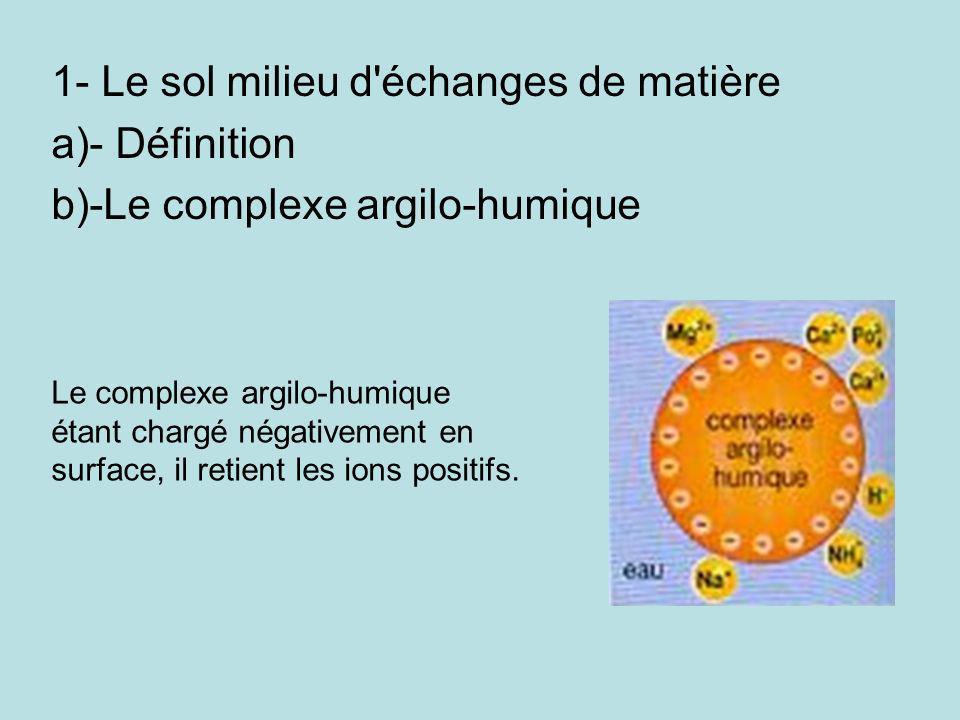 1- Le sol milieu d'échanges de matière a)- Définition b)-Le complexe argilo-humique Le complexe argilo-humique étant chargé négativement en surface, i