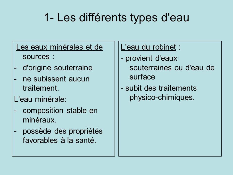 1- Les différents types d'eau Les eaux minérales et de sources : -d'origine souterraine -ne subissent aucun traitement. L'eau minérale: -composition s