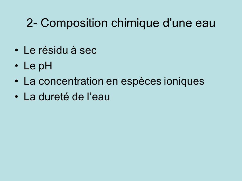 2- Composition chimique d'une eau Le résidu à sec Le pH La concentration en espèces ioniques La dureté de leau