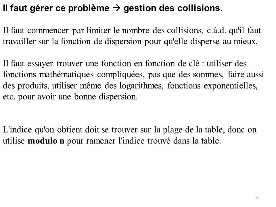 Il faut gérer ce problème gestion des collisions. Il faut commencer par limiter le nombre des collisions, c.à.d. qu'il faut travailler sur la fonction