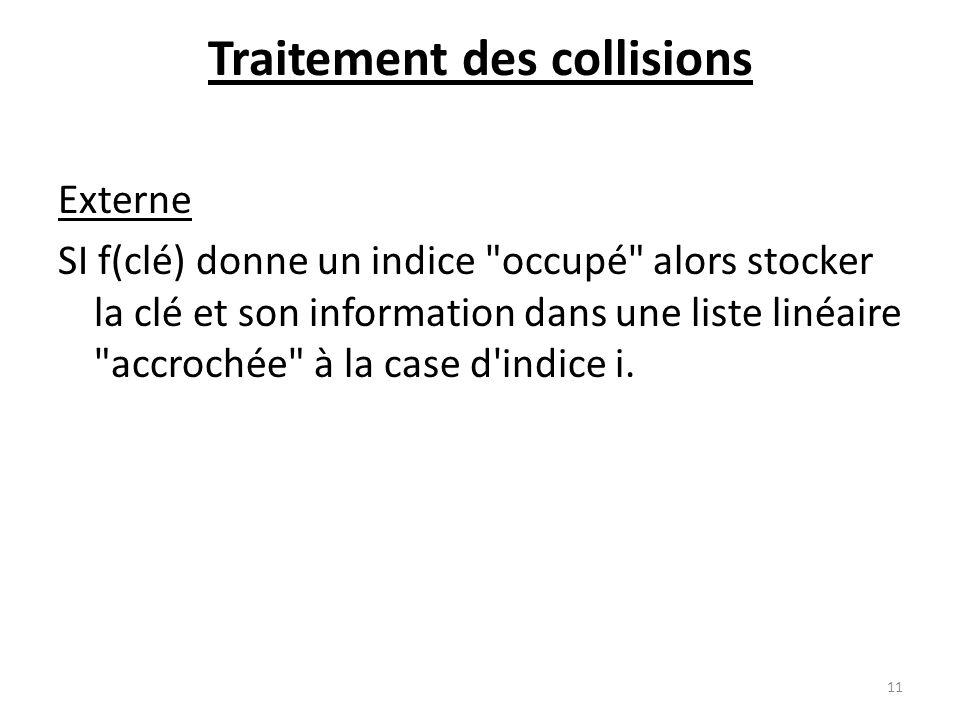 Traitement des collisions Externe SI f(clé) donne un indice