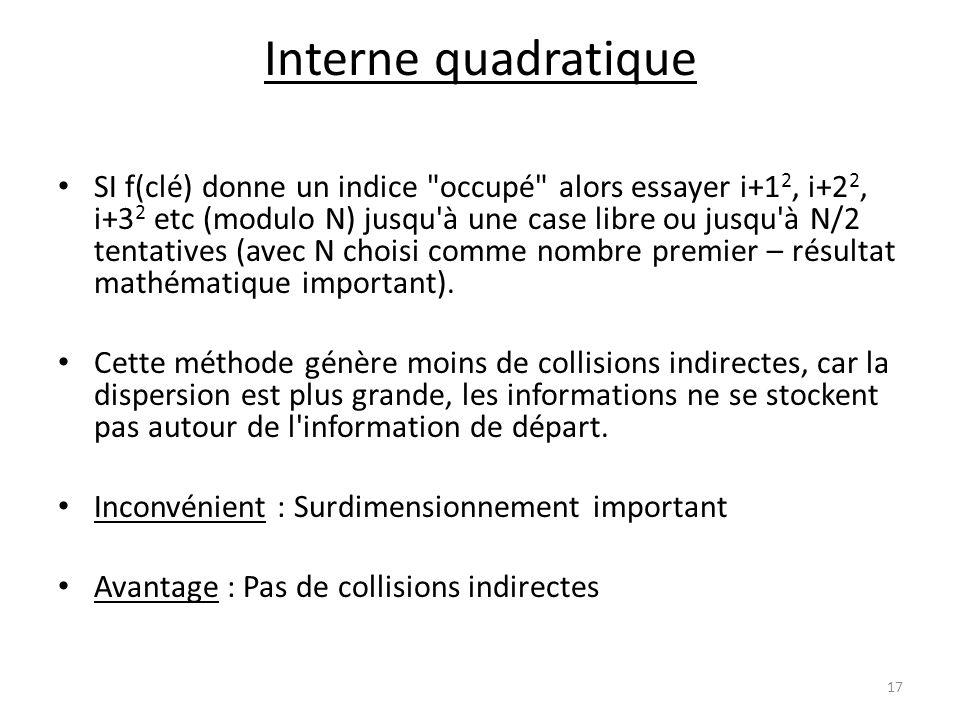 Interne quadratique SI f(clé) donne un indice