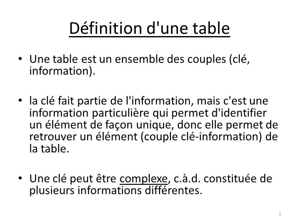 Définition d'une table Une table est un ensemble des couples (clé, information). la clé fait partie de l'information, mais c'est une information parti