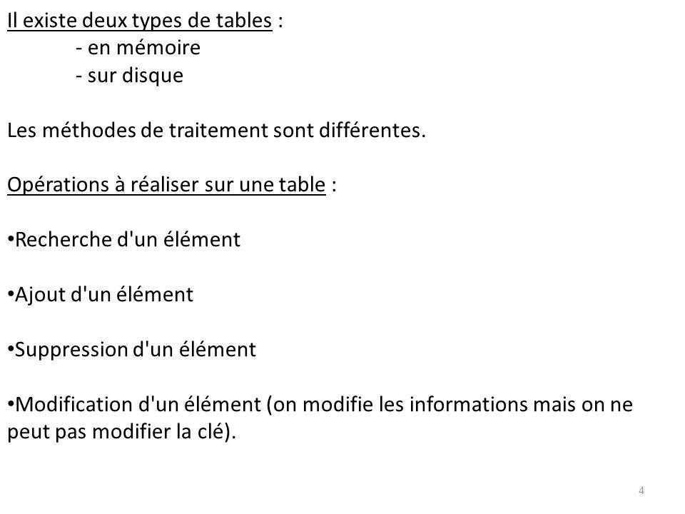 Il existe deux types de tables : - en mémoire - sur disque Les méthodes de traitement sont différentes. Opérations à réaliser sur une table : Recherch