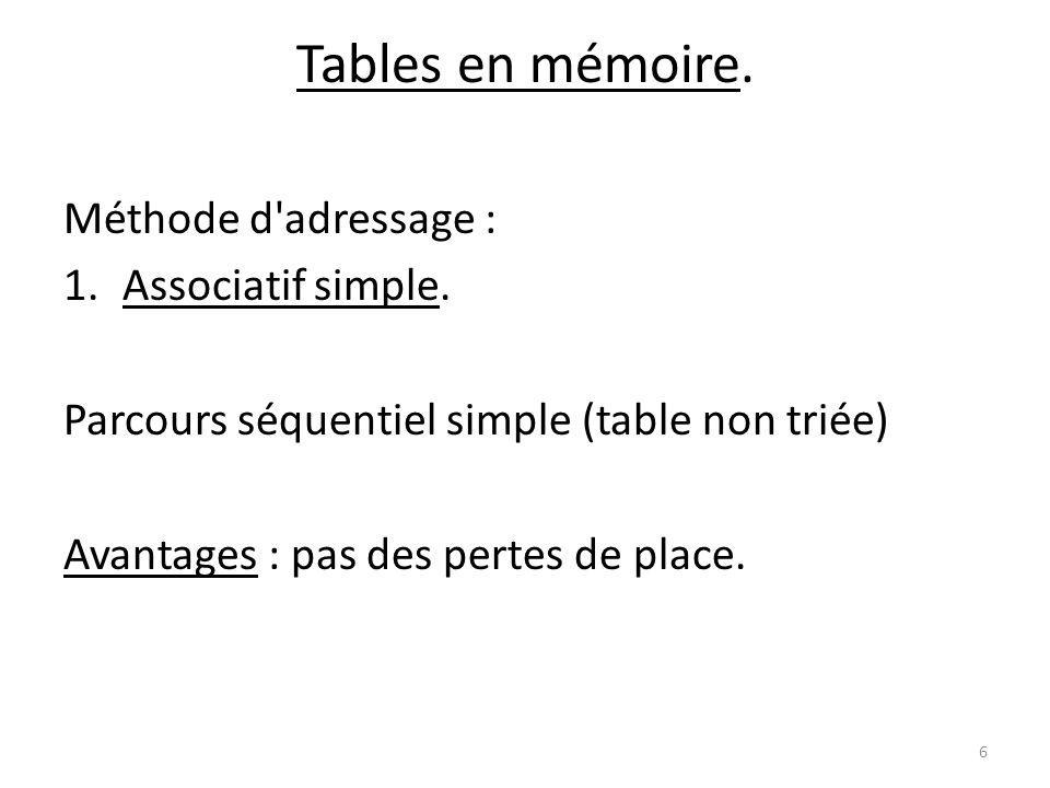 Tables en mémoire. Méthode d'adressage : 1.Associatif simple. Parcours séquentiel simple (table non triée) Avantages : pas des pertes de place. 6