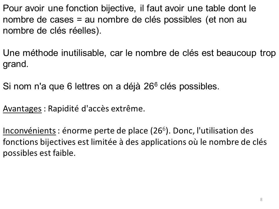 Pour avoir une fonction bijective, il faut avoir une table dont le nombre de cases = au nombre de clés possibles (et non au nombre de clés réelles). U