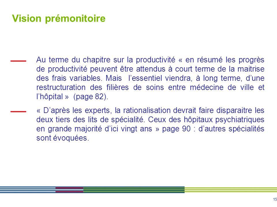 15 Vision prémonitoire Au terme du chapitre sur la productivité « en résumé les progrès de productivité peuvent être attendus à court terme de la mait