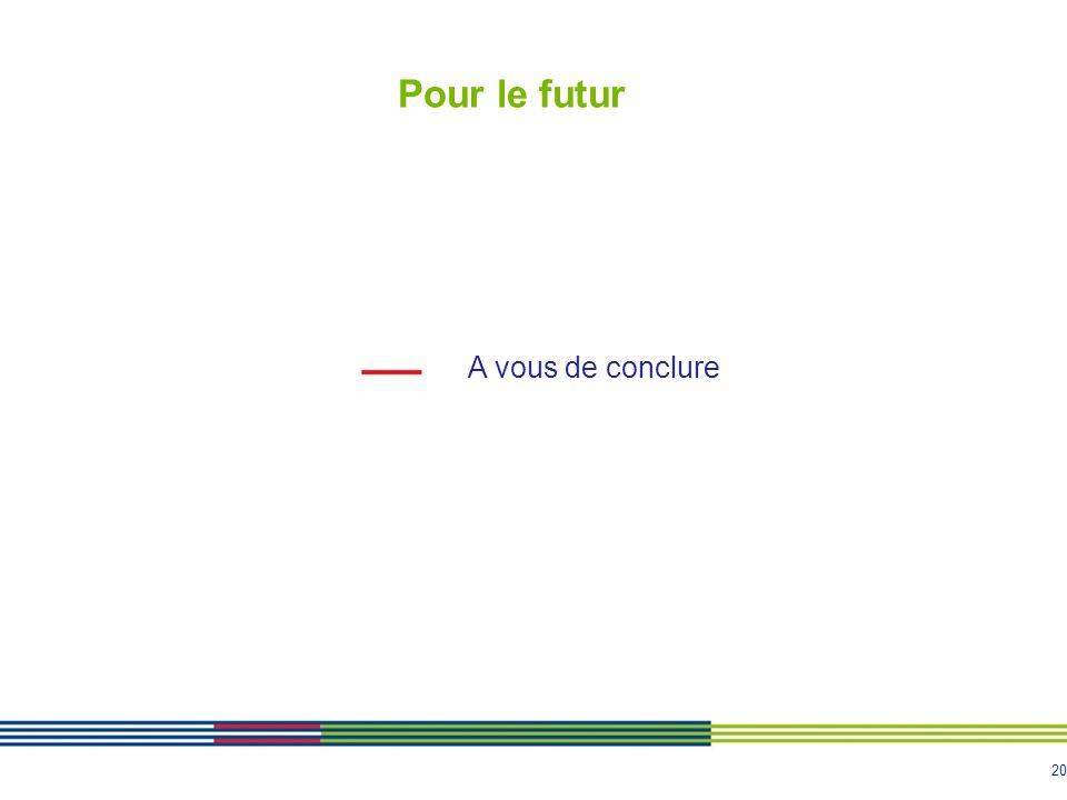 20 Pour le futur A vous de conclure