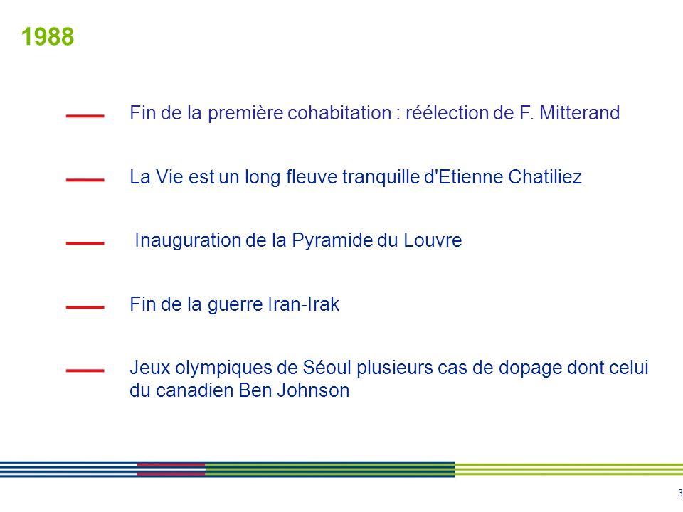 3 1988 Fin de la première cohabitation : réélection de F. Mitterand La Vie est un long fleuve tranquille d'Etienne Chatiliez Inauguration de la Pyrami