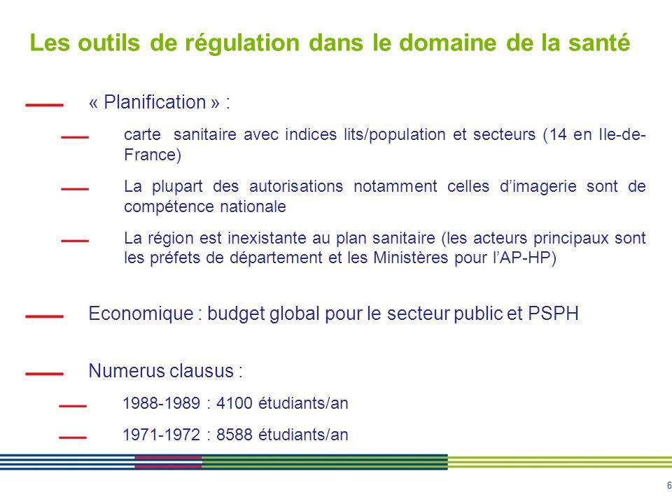 6 Les outils de régulation dans le domaine de la santé « Planification » : carte sanitaire avec indices lits/population et secteurs (14 en Ile-de- Fra